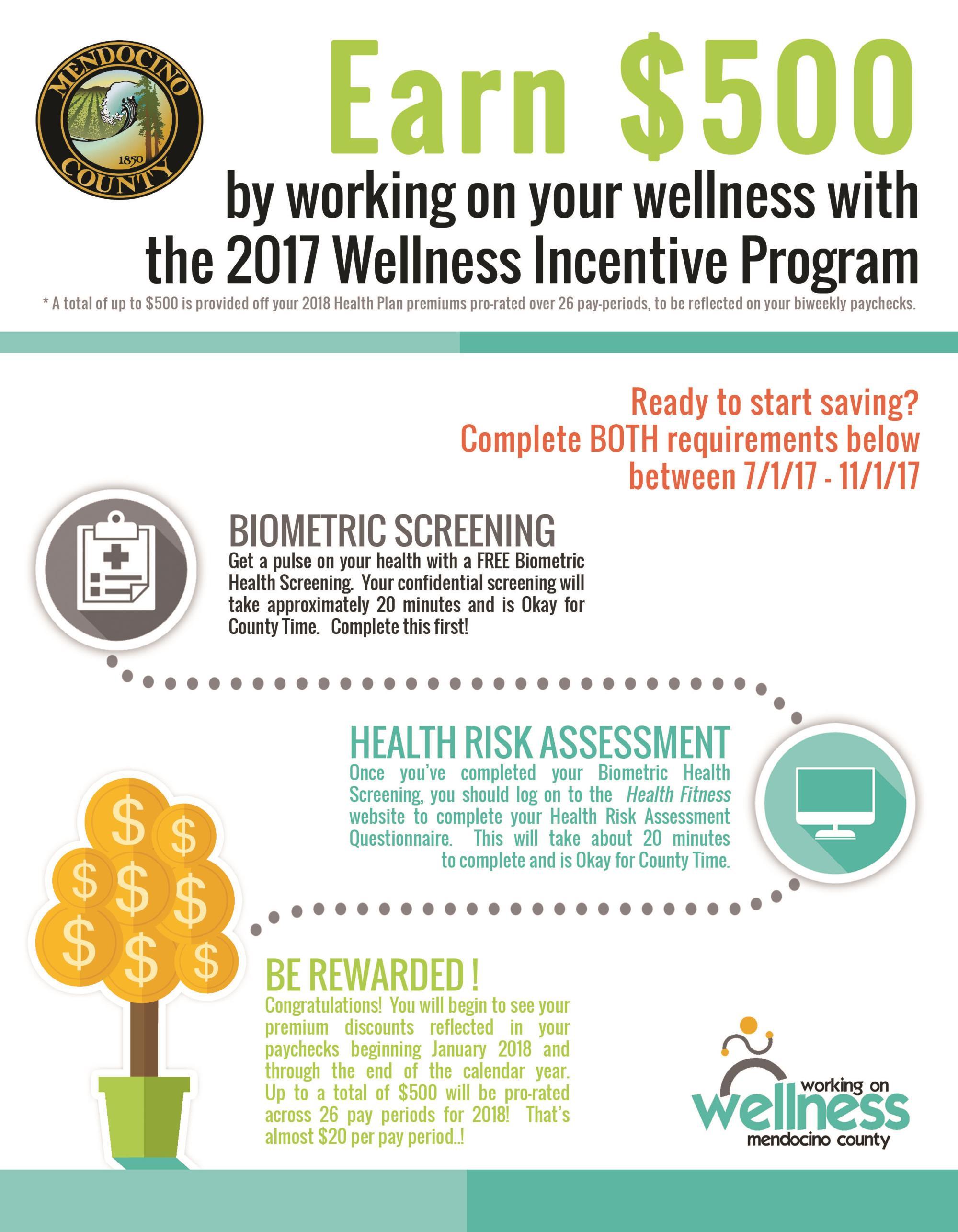 2017 Incentive Program